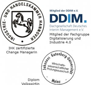 Diplom-Volkswirt, Change Manager, Interim Manager Digitalisierung