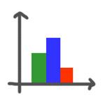 Webanalysen
