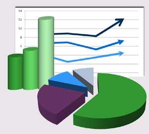 E-Commerce Studien und Marktforschung